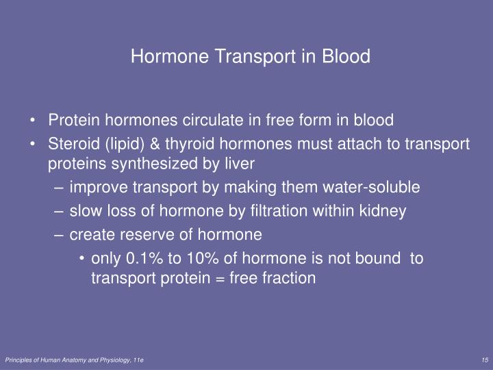 Hormone Transport in Blood