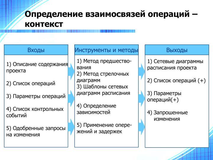 Определение взаимосвязей операций – контекст