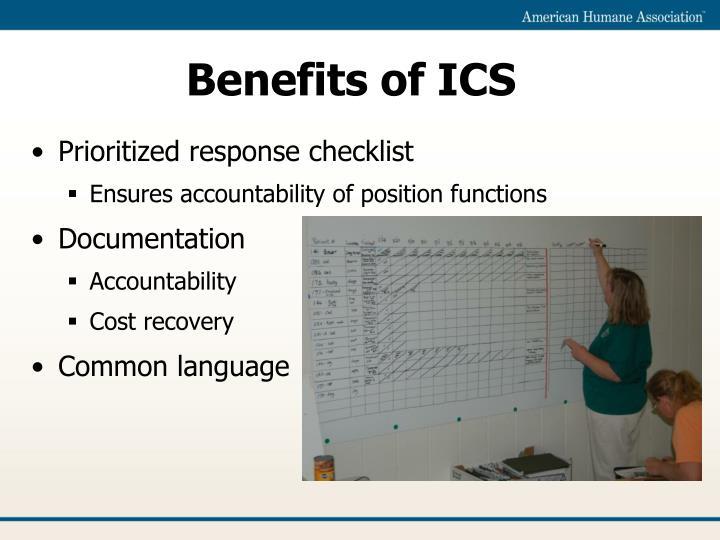 Benefits of ICS