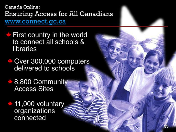 Canada Online: