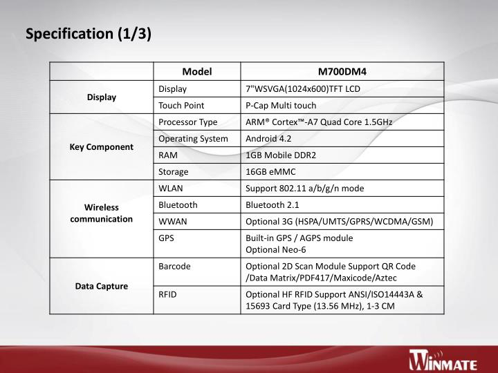 Specification (1/3)