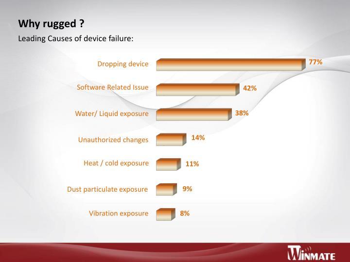 Why rugged ?