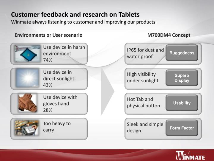 Customer feedback and research on Tablets