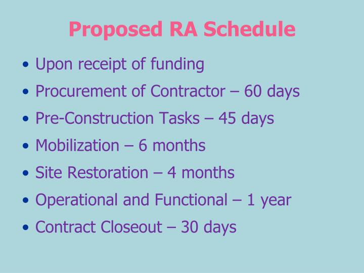 Proposed RA Schedule