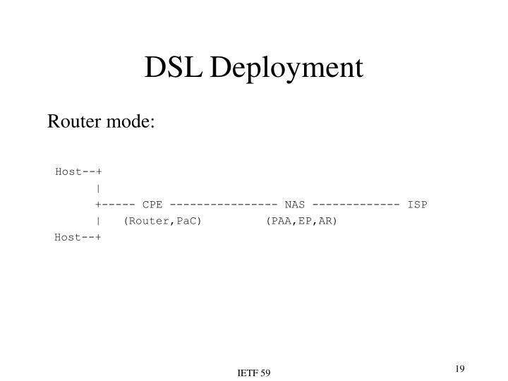 DSL Deployment