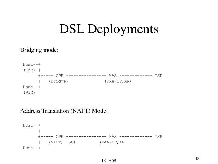 DSL Deployments