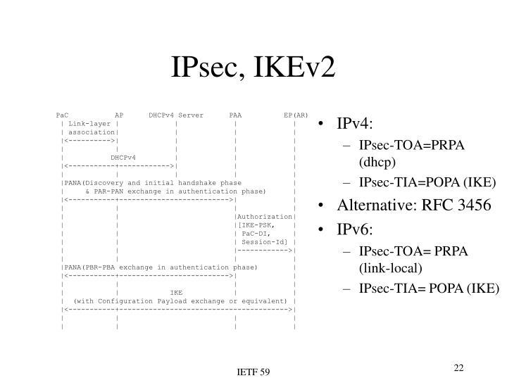IPsec, IKEv2
