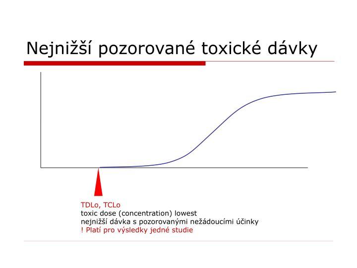 Nejnižší pozorované toxické dávky