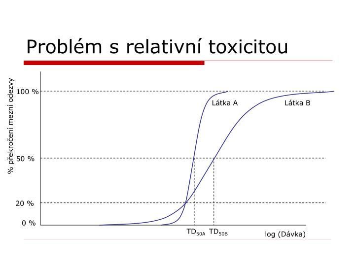 Problém s relativní toxicitou