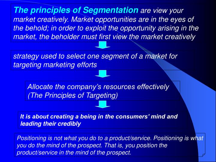 The principles of Segmentation
