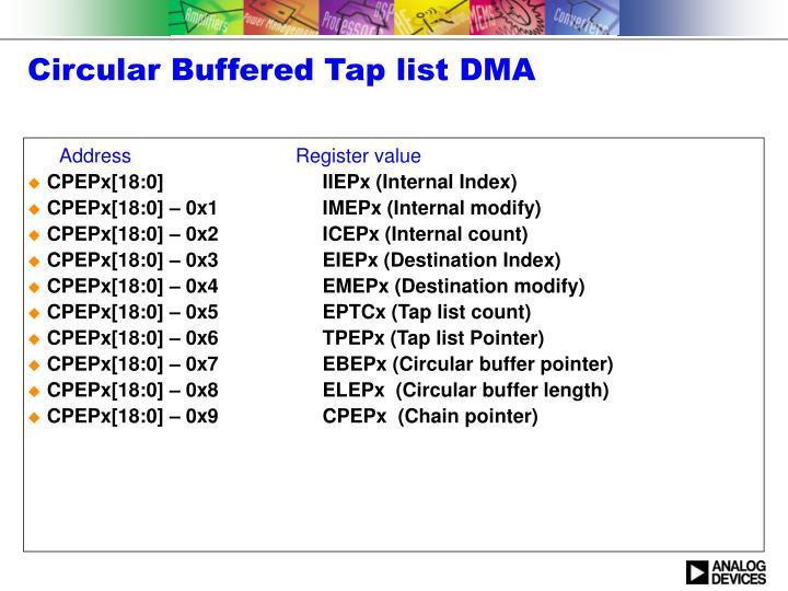 Circular Buffered Tap list DMA