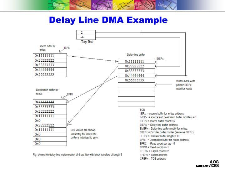 Delay Line DMA Example