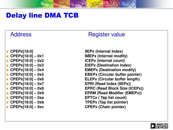 Delay line DMA TCB