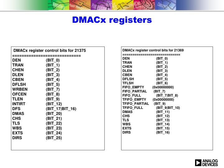 DMACx register control bits for 21375