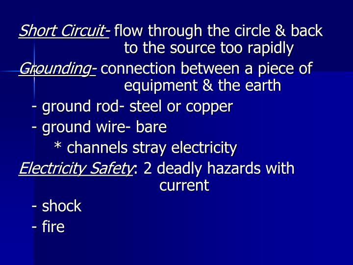 Short Circuit-