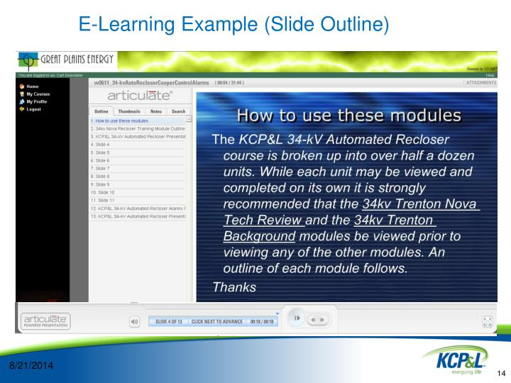 E-Learning Example (Slide Outline)
