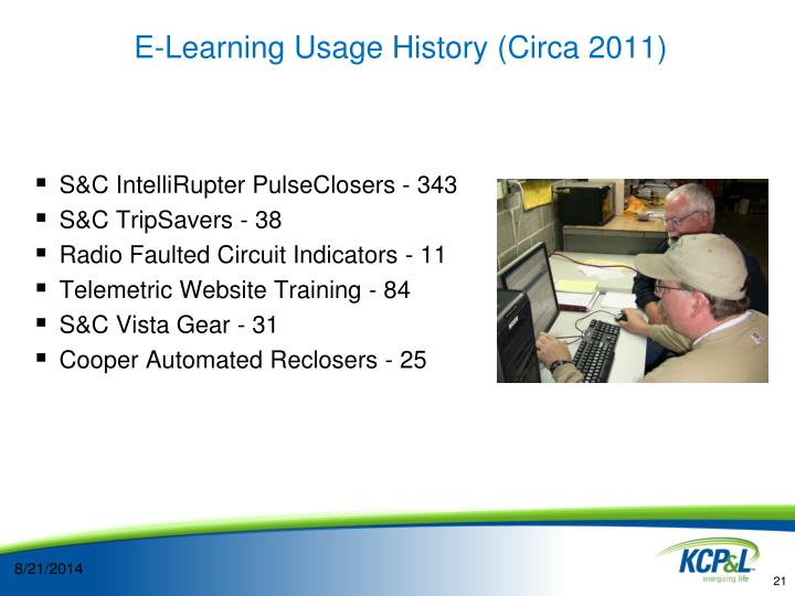 E-Learning Usage History