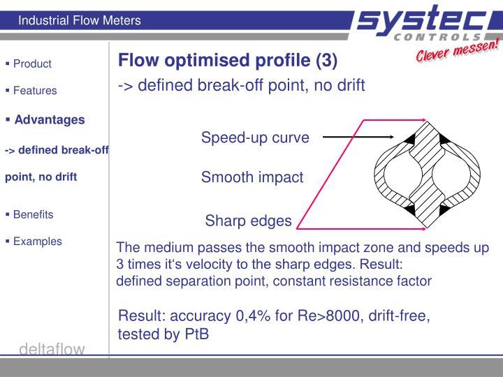 Flow optimised profile (3)