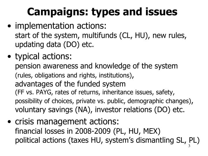 Campaigns: types and issues