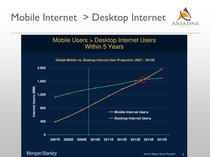 Mobile Internet  > Desktop Internet