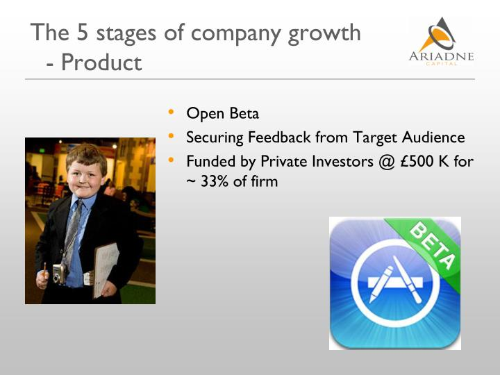 The 5 stages of company growth - Product