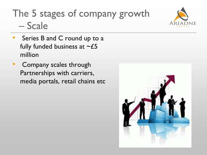 The 5 stages of company growth – Scale