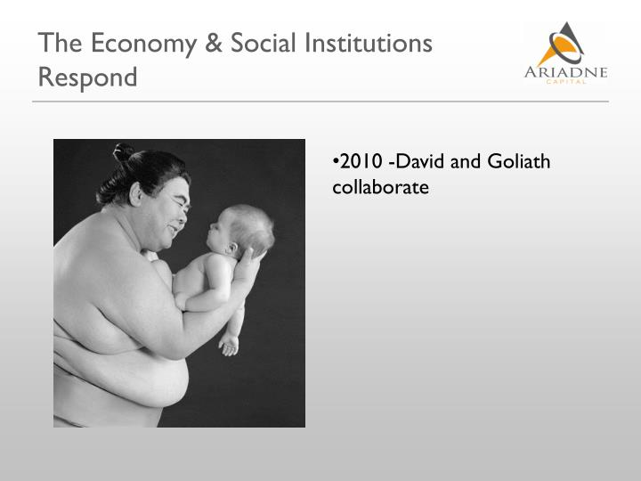 The Economy & Social Institutions