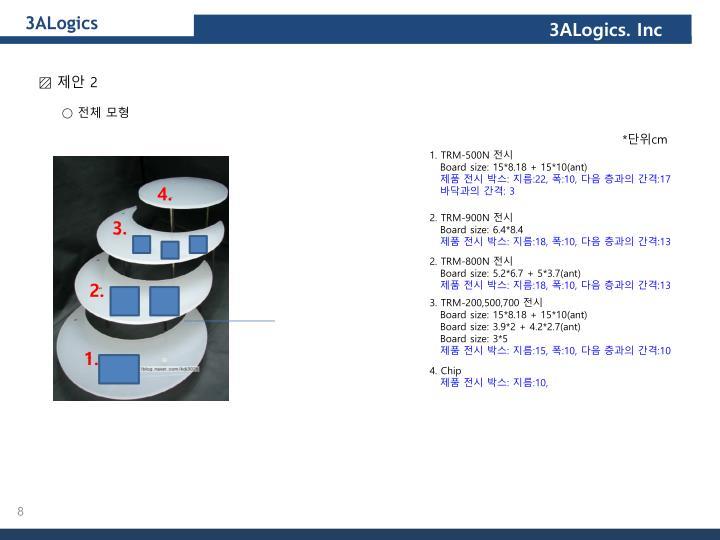 3ALogics. Inc