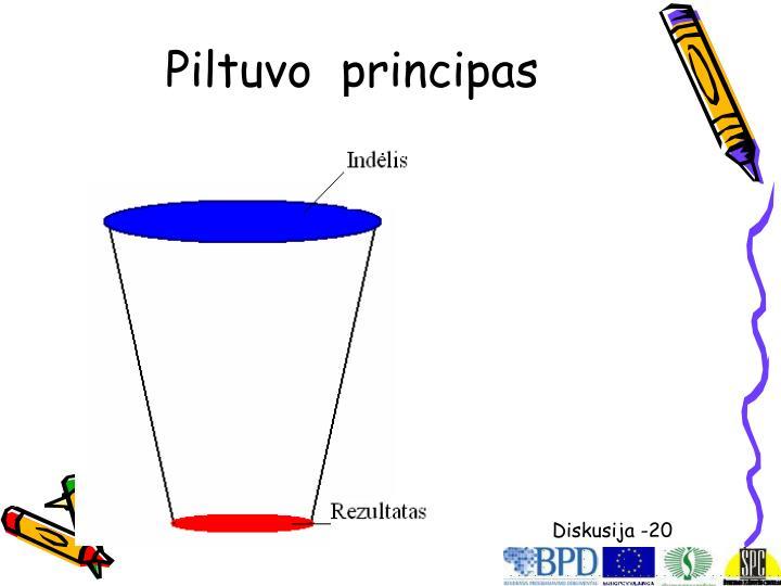 Piltuvo  principas