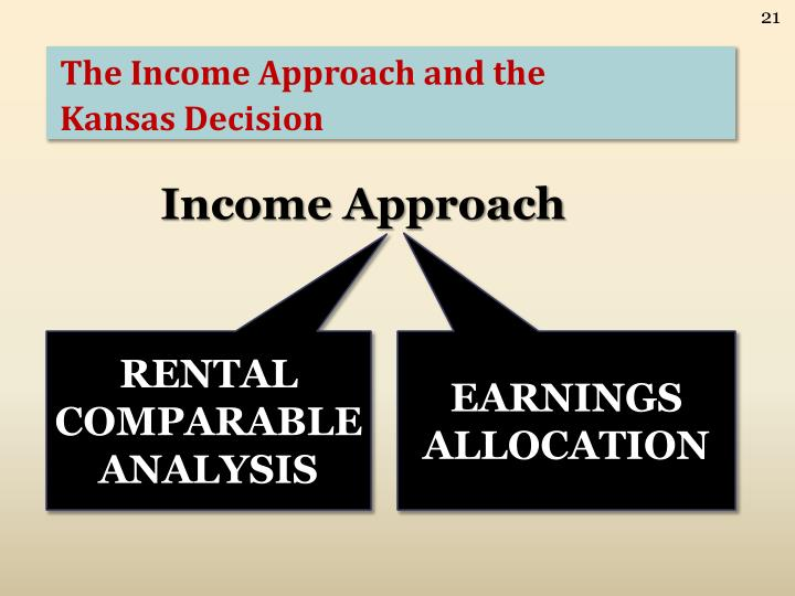 The Income Approach and the