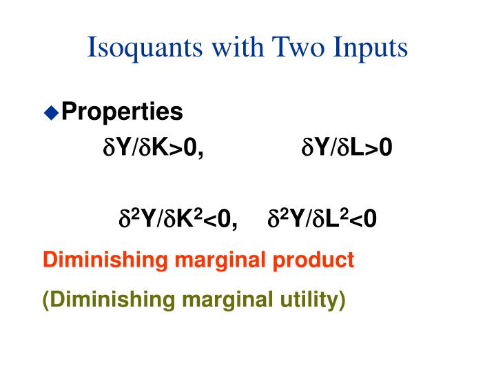 Isoquants with Two Inputs