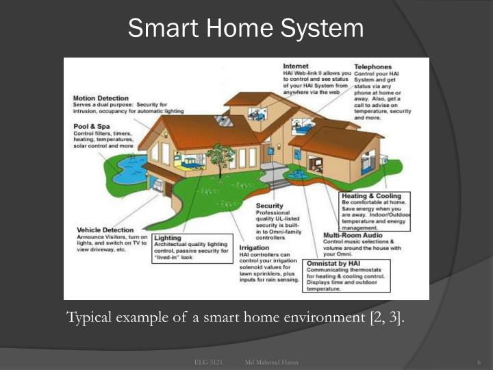 Ppt smart homes what s next powerpoint presentation for Smart home technology definition