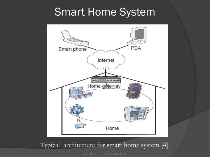 ppt smart homes what s next powerpoint presentation. Black Bedroom Furniture Sets. Home Design Ideas