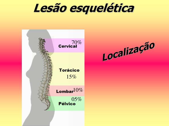 Lesão esquelética