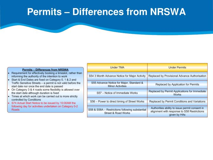 Permits – Differences from NRSWA