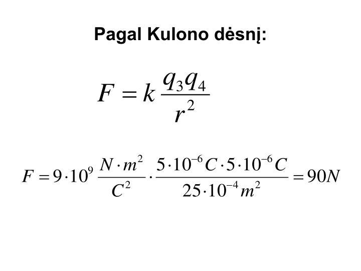 Pagal Kulono dėsnį:
