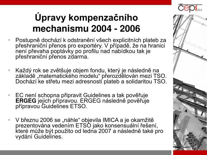 Úpravy kompenzačního  mechanismu 2004 - 2006