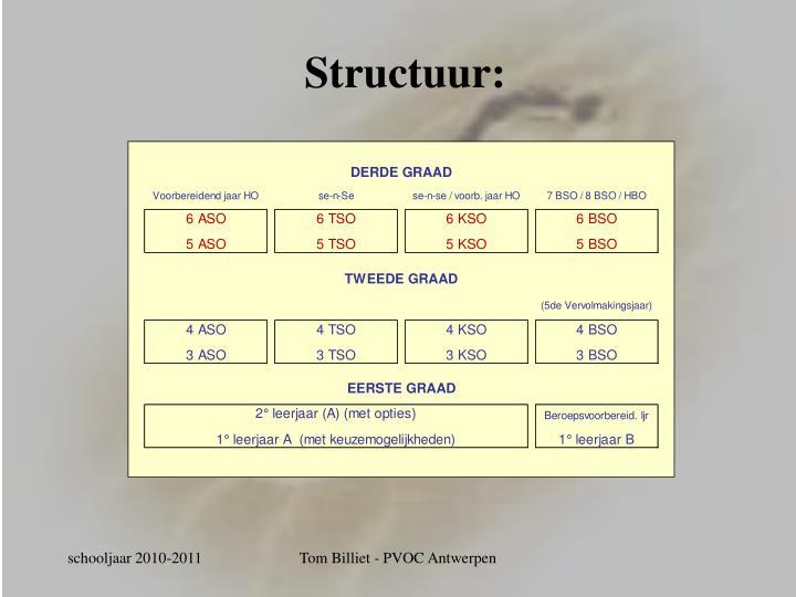 Structuur: