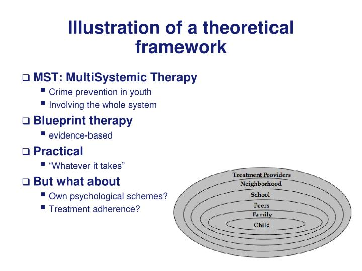 Illustration of a theoretical framework