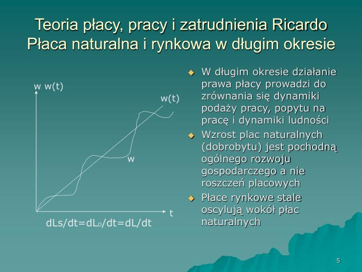 Teoria płacy, pracy i zatrudnienia Ricardo