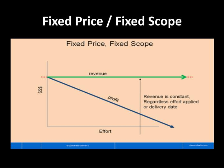 Fixed Price / Fixed Scope
