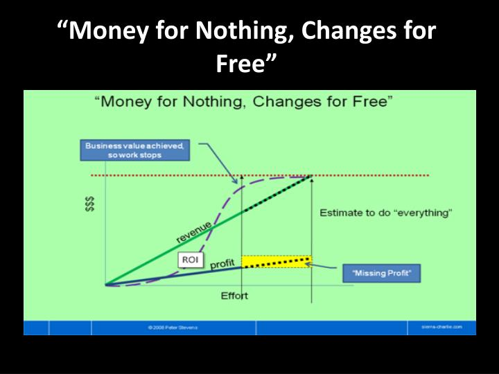 """Money for Nothing, Changes for Free"""