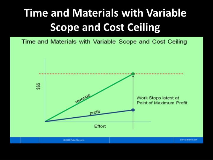 Time and Materials with Variable Scope and Cost Ceiling