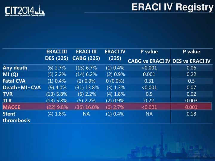 ERACI IV