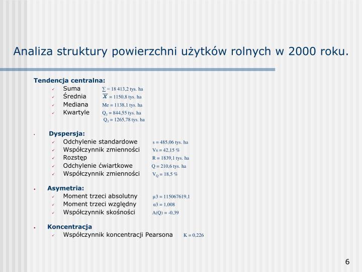 Analiza struktury powierzchni użytków rolnych w 2000 roku.
