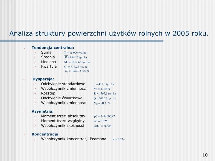 Analiza struktury powierzchni użytków rolnych w 2005 roku.