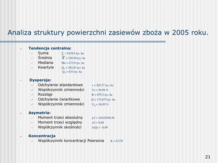 Analiza struktury powierzchni zasiewów zboża w 2005 roku.