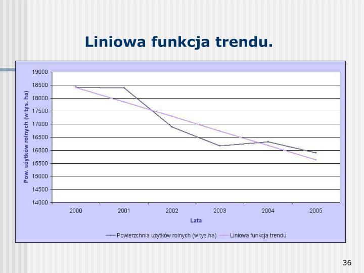 Liniowa funkcja trendu.