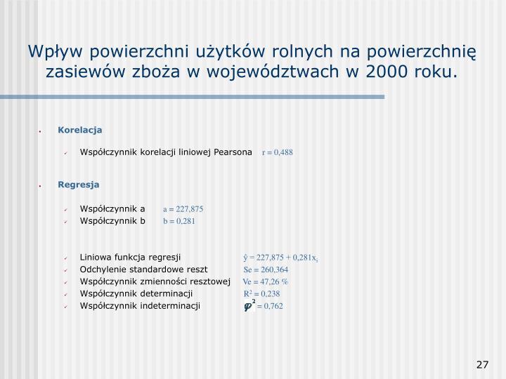 Wpływ powierzchni użytków rolnych na powierzchnię zasiewów zboża w województwach w 2000 roku.