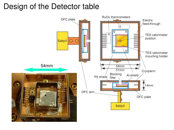 Design of the Detector table